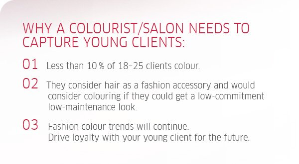 Why a colourist/salon needs to capture young clients: