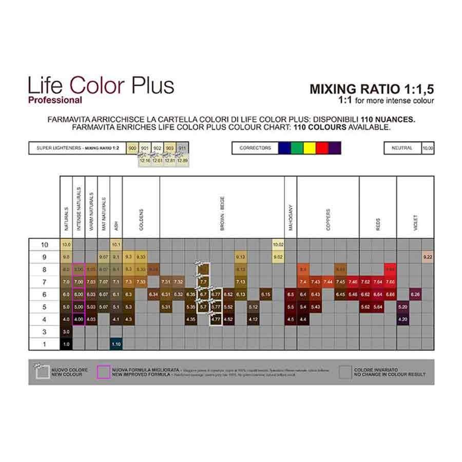 Life color plus professional permanent colour capital hair life color plus professionalalternative image1 nvjuhfo Choice Image